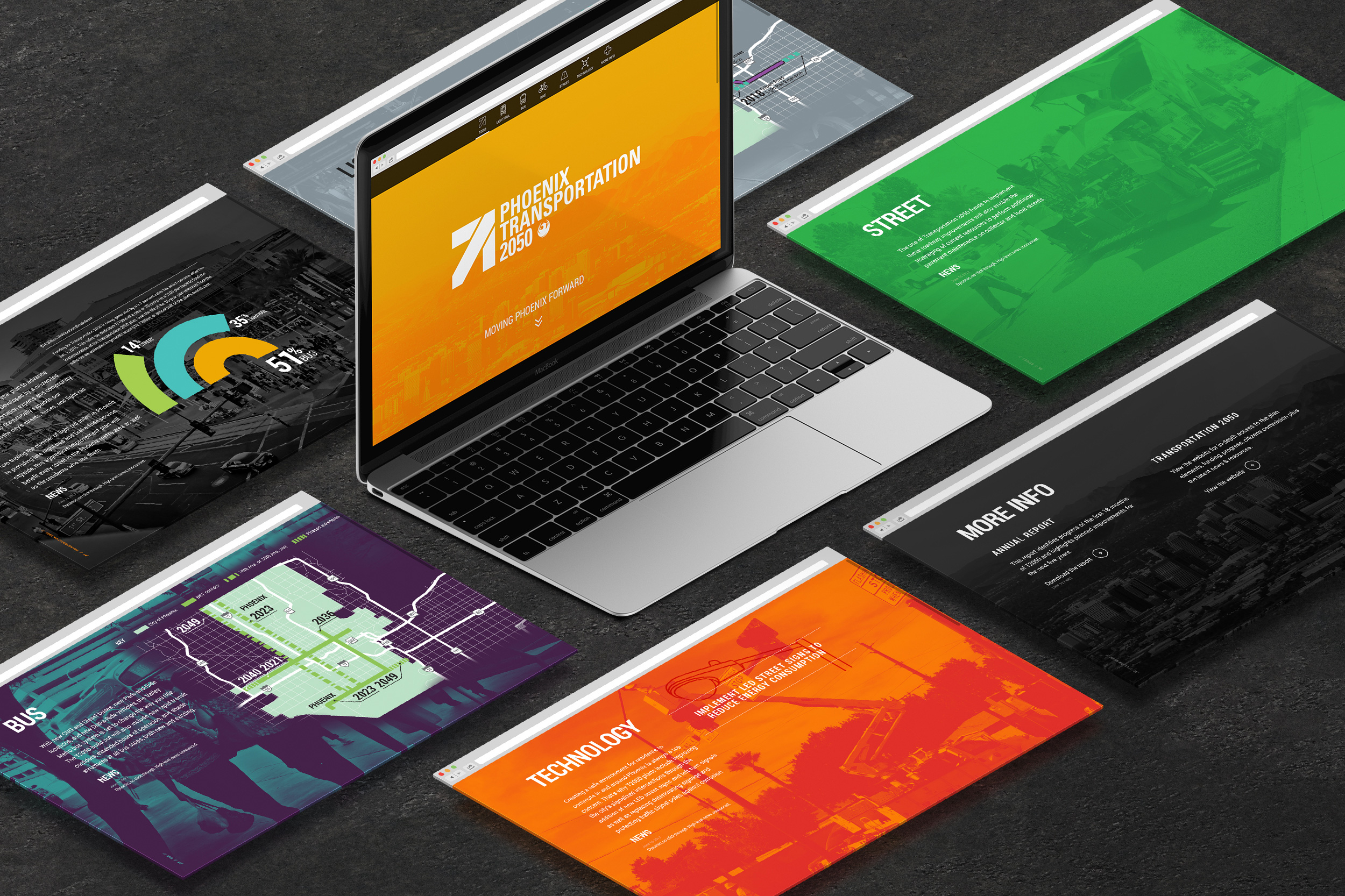 T2050 website